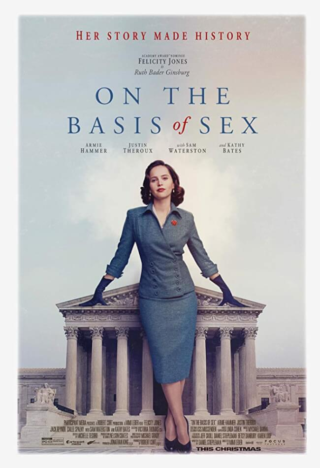 On The Basis Of Sex Movie Poster